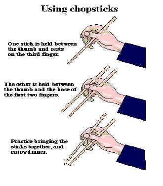 Chopsticks Etiquette