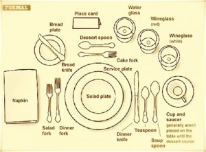 etiquette proper table setting formal